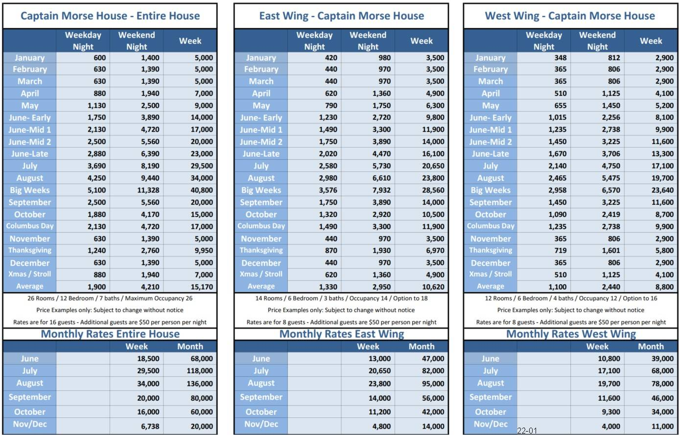 Rates by month for the Captain Morse House